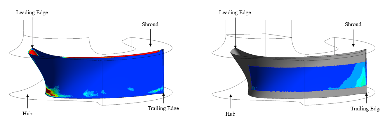 Comparing CFD results (l) with measured erosion (r)